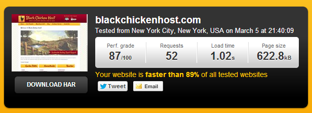 Load time for Black Chicken Host website