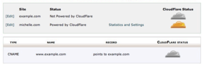 How to Enable CloudFlare in cPanel